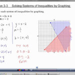 33 Graphing Systems Of Inequalities Worksheet - Free