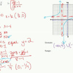 34 Rational Functions Worksheet With Answers - Free