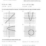 Algebra 1 Functions Domain And Range Review