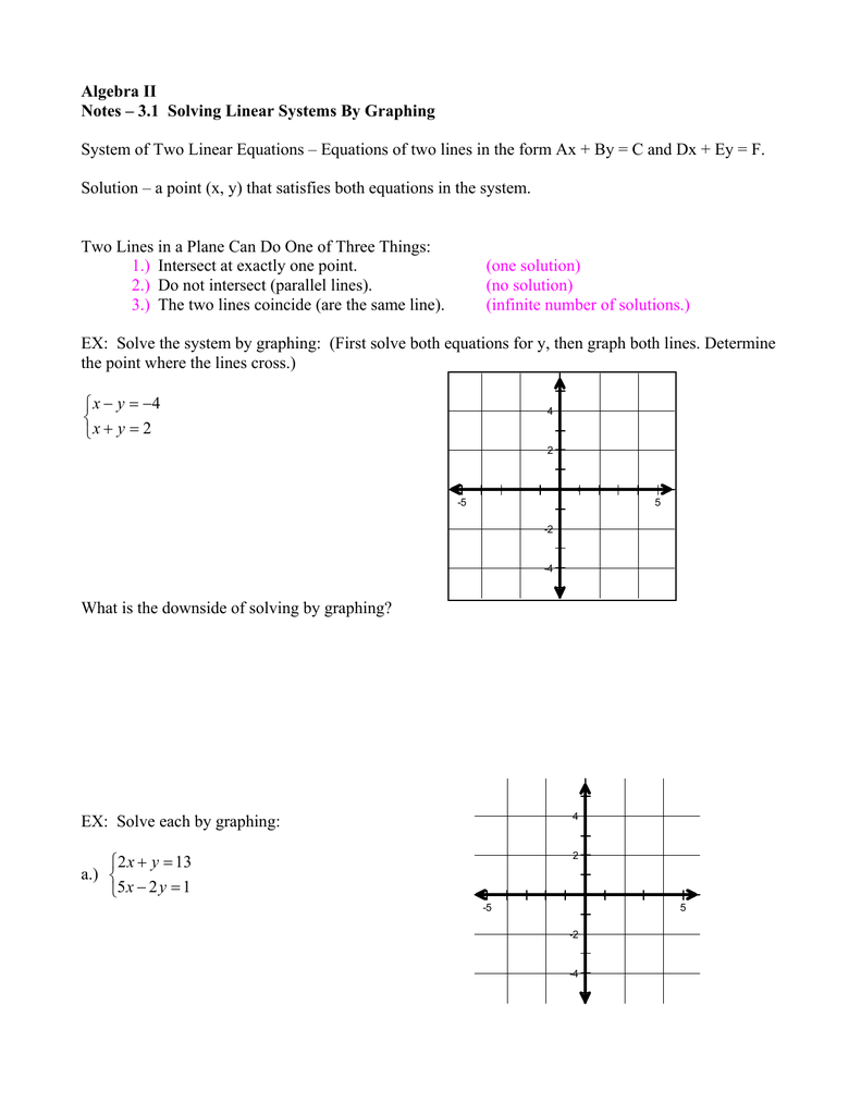 Algebra Ii Notes – 3.1 Solving Linear Systemsgraphing