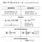 Arithmetic And Geometric Sequences Worksheet Pinrubika
