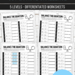 Balance The Equation Challenge | Differentiated Worksheets