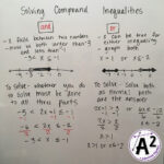 Compound Inequalities: A Quick Example Of The Two Types Of