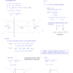 Conic Sections Worksheet | Printable Worksheets And