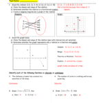 Formalizing Relations And Functions Worksheet Answers | Kids
