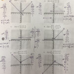 Graphing Piecewise Functions Practice Worksheets (Page 1
