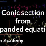 Identifying Circles And Parabolas From Equations | Conic Sections | Algebra  Ii | Khan Academy
