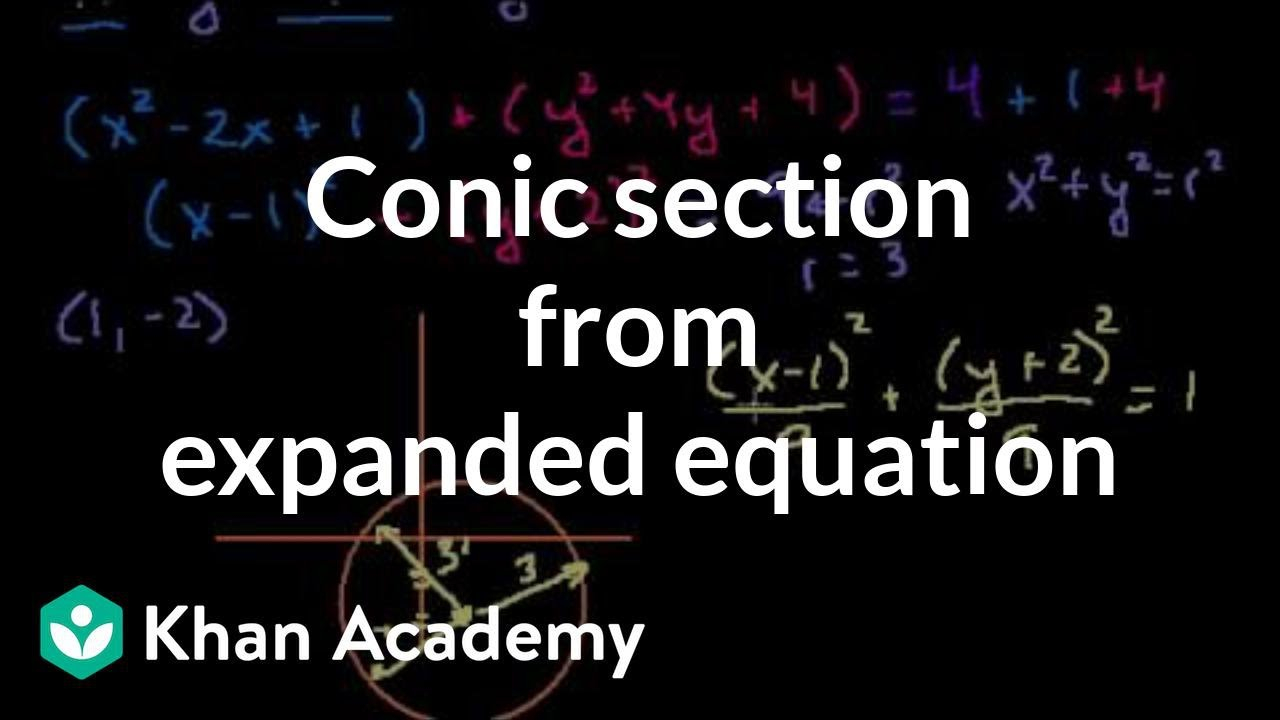 Identifying Circles And Parabolas From Equations   Conic Sections   Algebra  Ii   Khan Academy