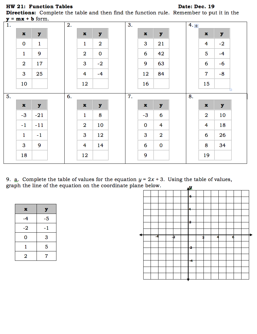 Input Output Charts Worksheets   Kids Activities