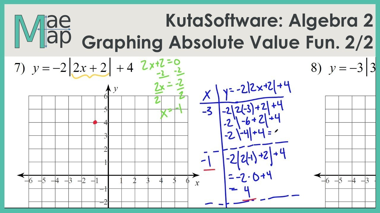 Kutasoftware: Algebra 2- Graphing Absolute Value Equations Part 1