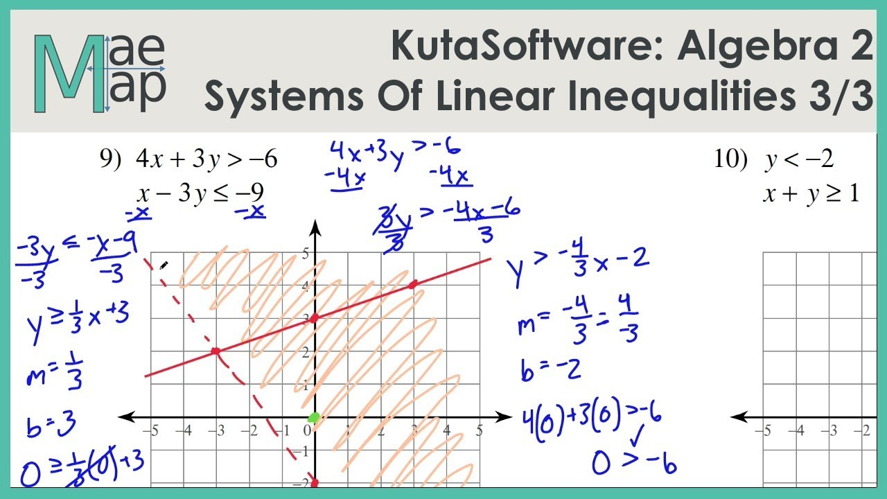 Kutasoftware: Algebra 2- Systems Of Two Linear Inequalities Part 3