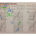 Matching Piecewise Functions To Their Graphs | Math, Algebra