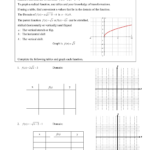 Name: Period: Date: Graphing Radical Functions Worksheet #1