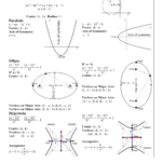 Our Updated Handout For Conic Sections (Tailored To Algebra