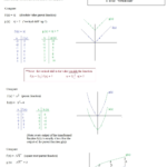 Parent Functions And Transformations Worksheet - Nidecmege