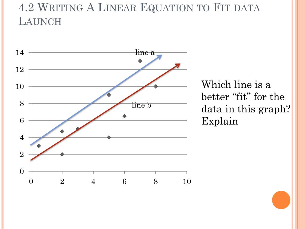 Ppt - 4.2 Writing A Linear Equation To Fit Data Warm-Up