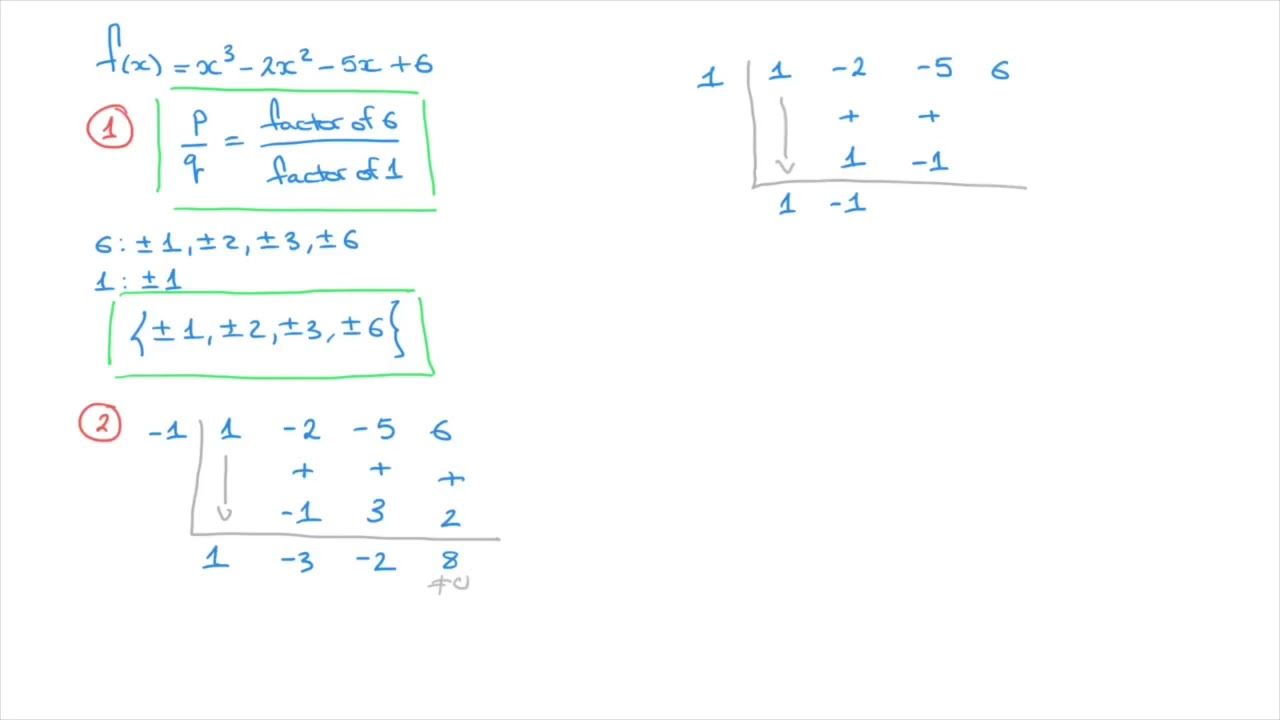 Rational Zero Theorem - Finding A Polynomial'S Zeros - Rational Root  Theorem - Part 1 Of 2