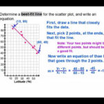 Scatter Plots And Trend Lines - Module 10.1 (Part 1)