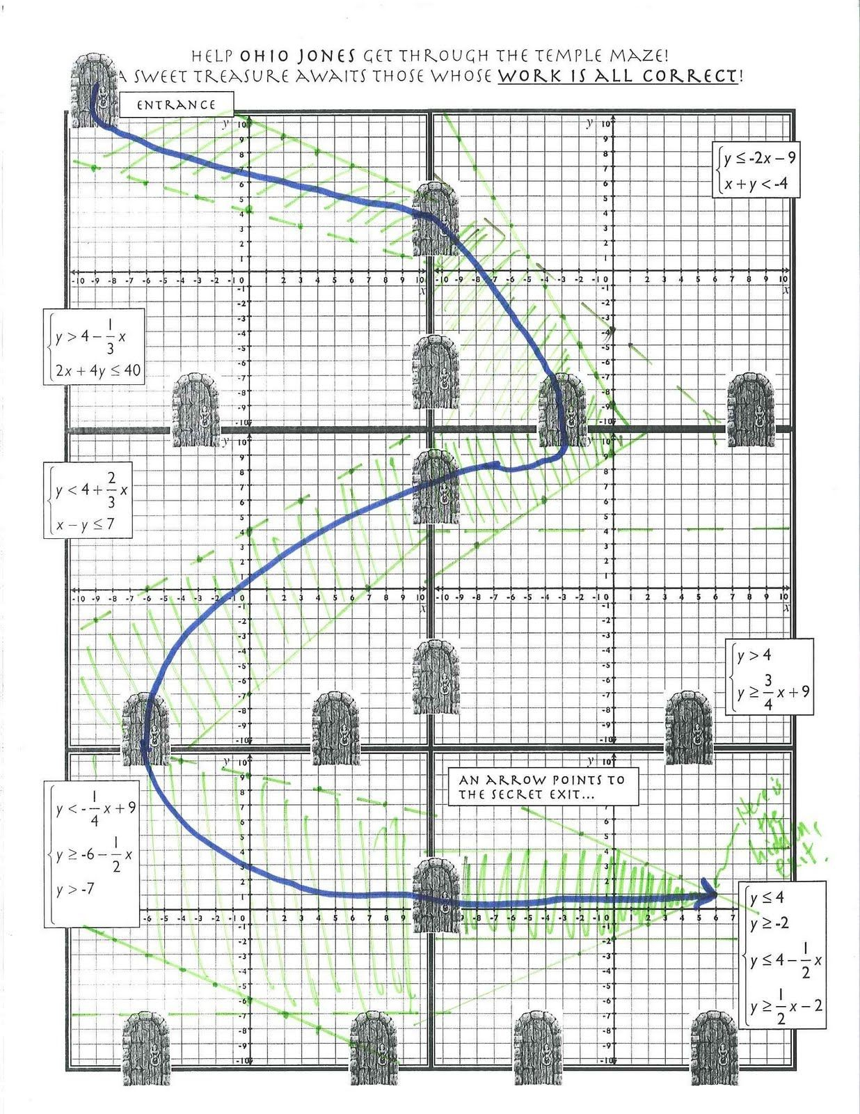 The Exponential Curve: Some Fun(Ish) Worksheets   School