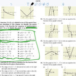 Transformations Of Parent Functions Worksheet Answers