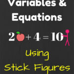 Variables And Equations | Pre-Algebra | Prealgebra Lessons